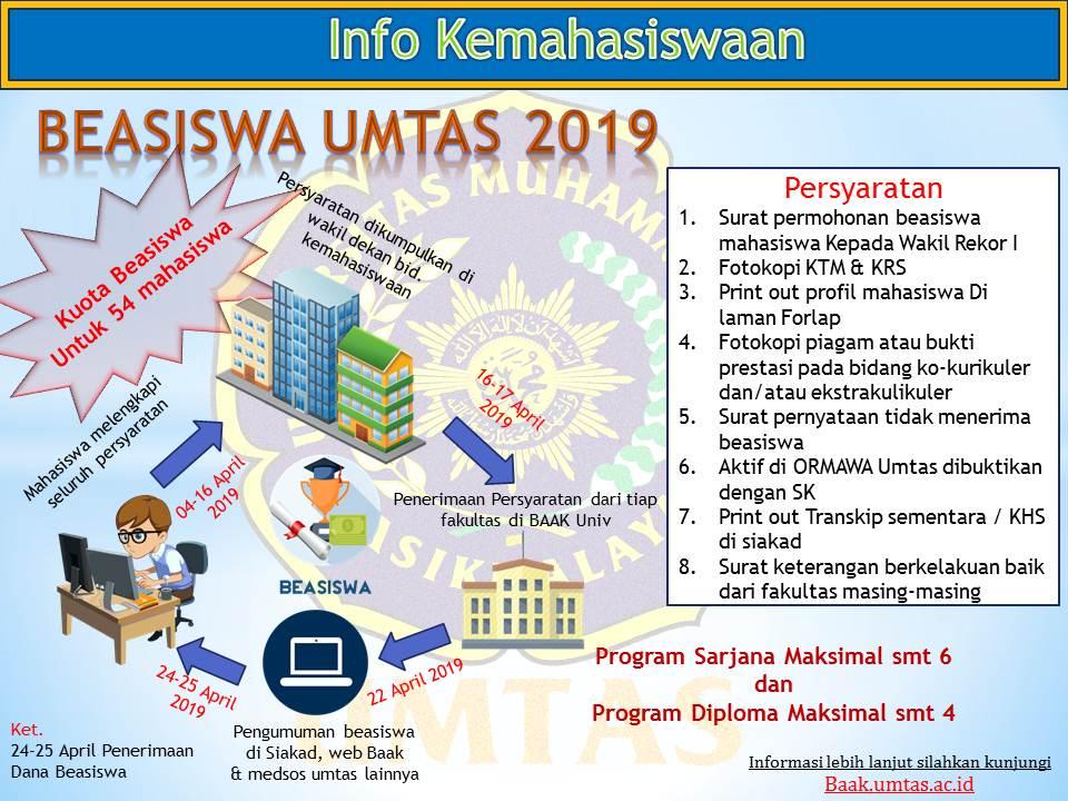 BEASISWA UMTAS 2019